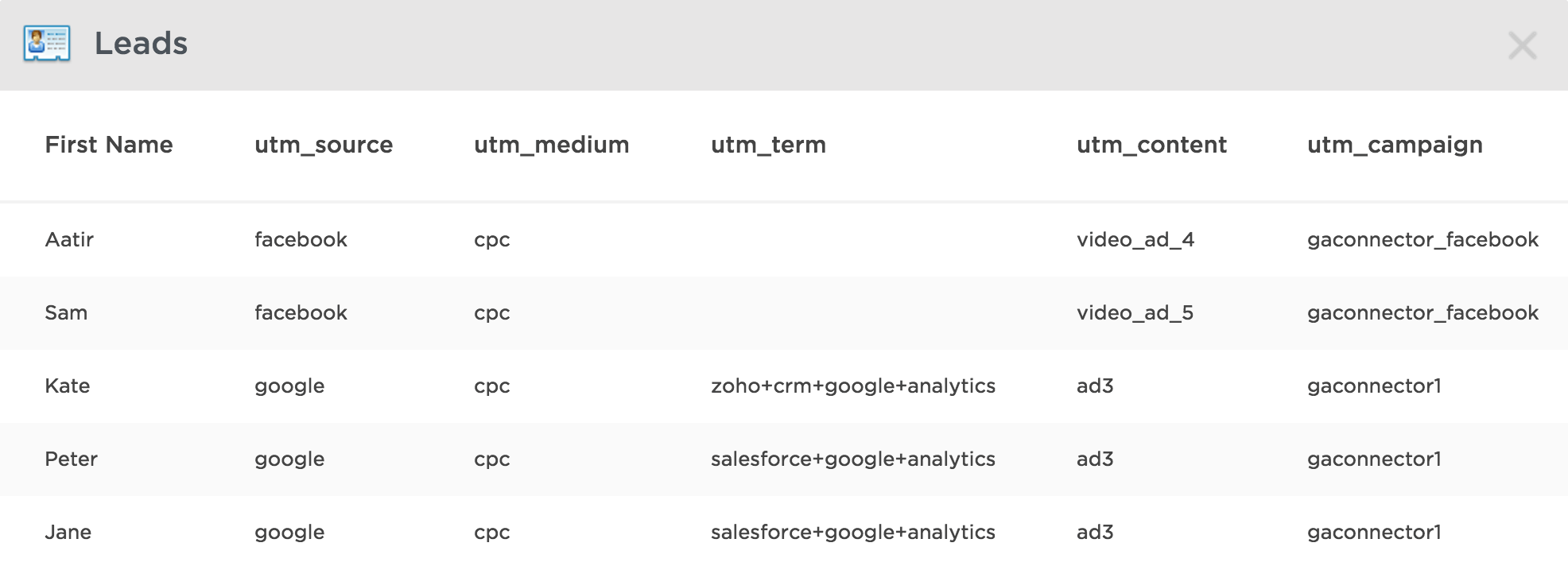 Unbounce UTM parameters in a lead