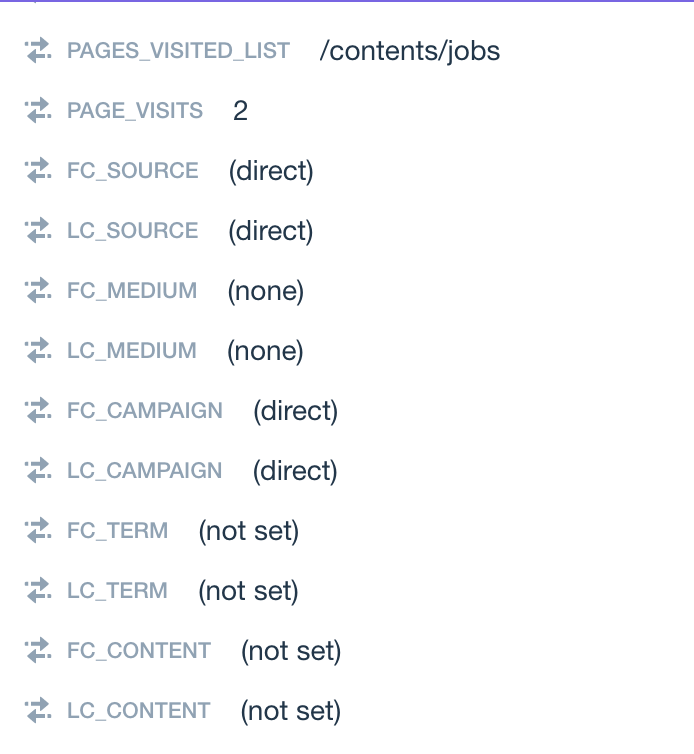 GA Connector fields in Intercom